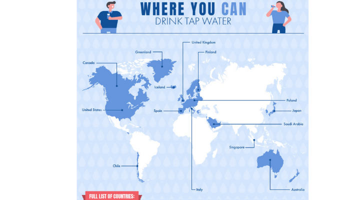 Where you can drink tap water
